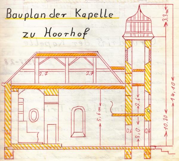 5. Vertikalschnitt duch die neue Kapelle